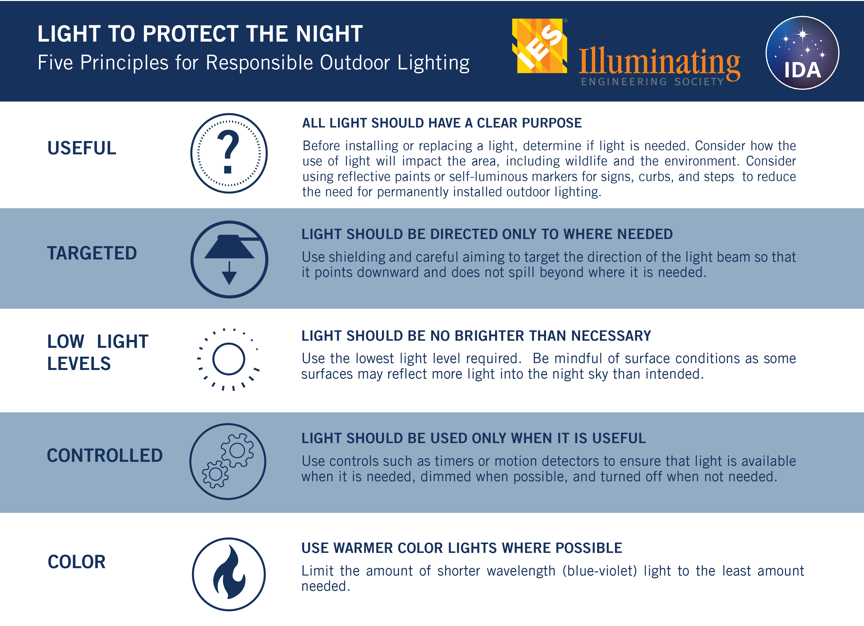 Light-to-Protect-the-Night-Five-Principles-for-Responsible-Outdoor-Lighting