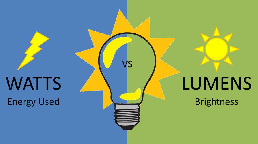 Watts-vs-Lumens
